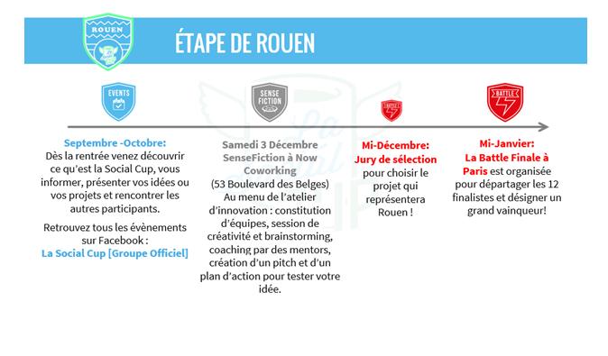 etapes-social-cup